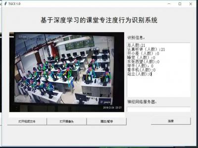 AI课堂专注度分析系统